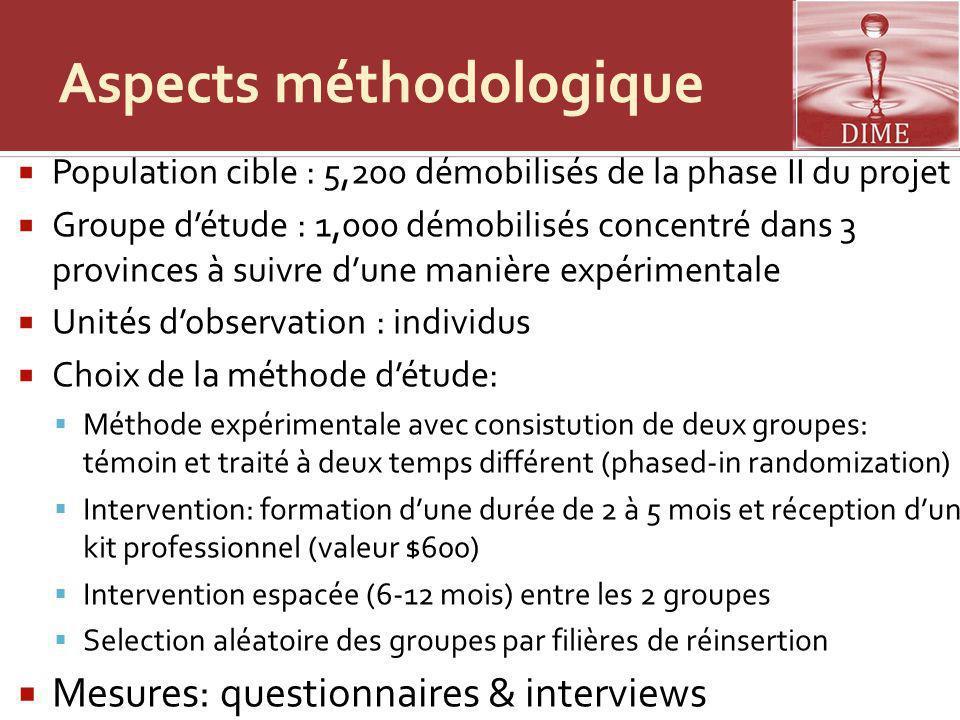 Aspects méthodologique Population cible : 5,200 démobilisés de la phase II du projet Groupe détude : 1,000 démobilisés concentré dans 3 provinces à su