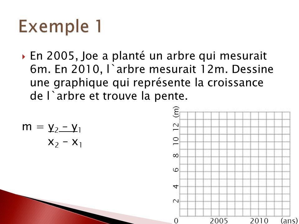 En 2005, Joe a planté un arbre qui mesurait 6m.En 2010, l`arbre mesurait 12m.