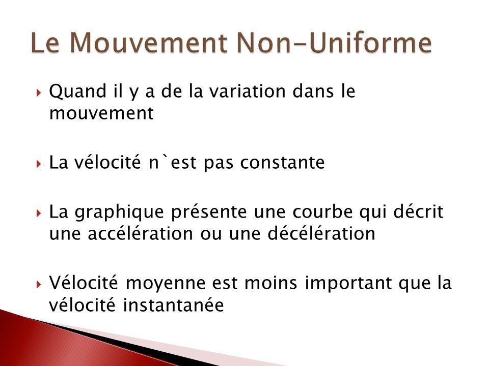 Quand il y a de la variation dans le mouvement La vélocité n`est pas constante La graphique présente une courbe qui décrit une accélération ou une décélération Vélocité moyenne est moins important que la vélocité instantanée