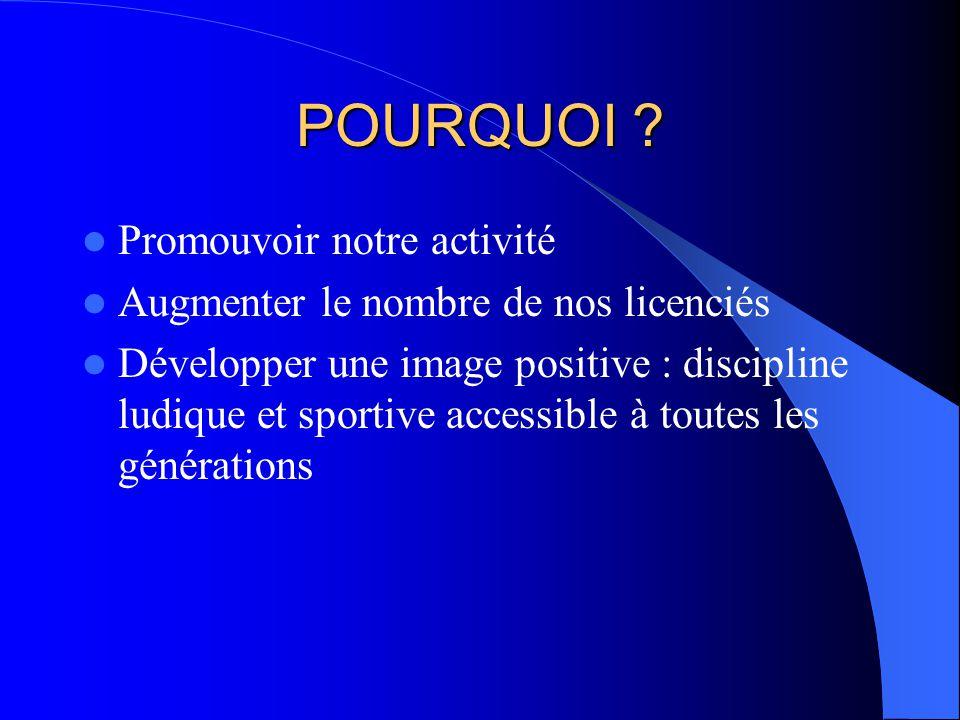 POURQUOI ? Promouvoir notre activité Augmenter le nombre de nos licenciés Développer une image positive : discipline ludique et sportive accessible à