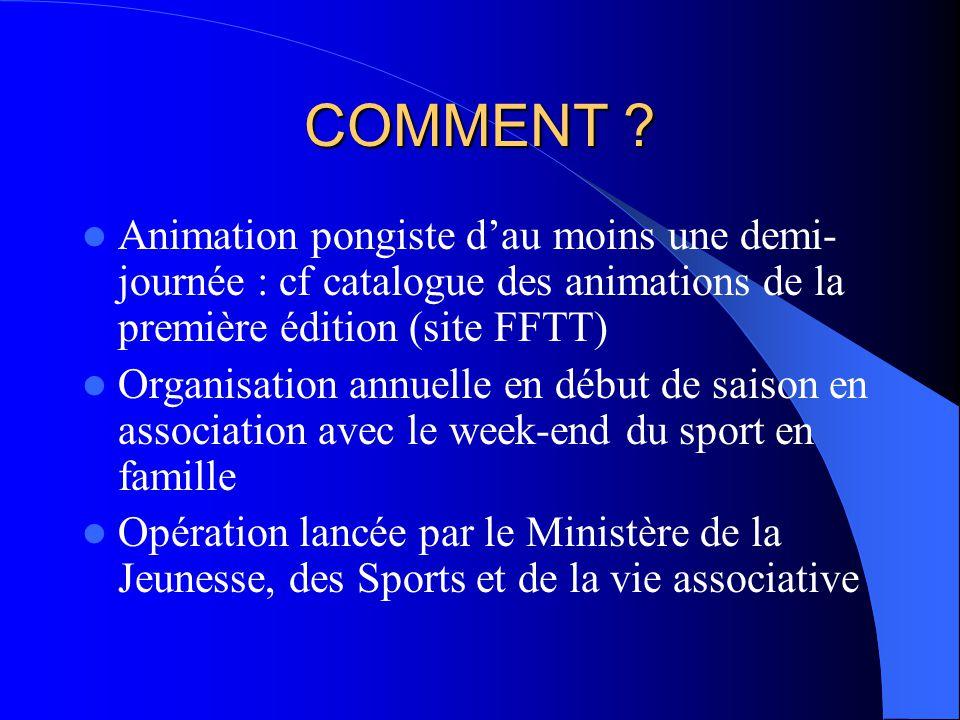 COMMENT ? Animation pongiste dau moins une demi- journée : cf catalogue des animations de la première édition (site FFTT) Organisation annuelle en déb