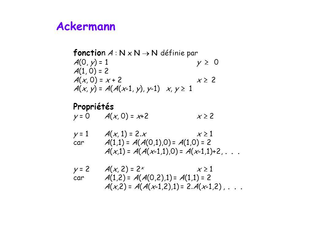 fonction A : N x N N définie par A(0, y) = 1y 0 A(1, 0) = 2 A(x, 0) = x + 2x 2 A(x, y) = A(A(x-1, y), y-1)x, y 1 Propriétés y = 0A(x, 0) = x+2x 2 y = 1A(x, 1) = 2.xx 1 carA(1,1) = A(A(0,1),0) = A(1,0) = 2 A(x,1) = A(A(x-1,1),0) = A(x-1,1)+2,...