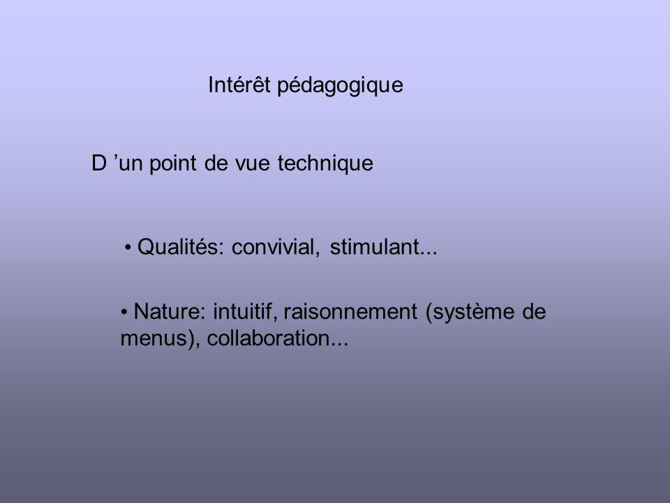 Intérêt pédagogique D un point de vue technique Qualités: convivial, stimulant...