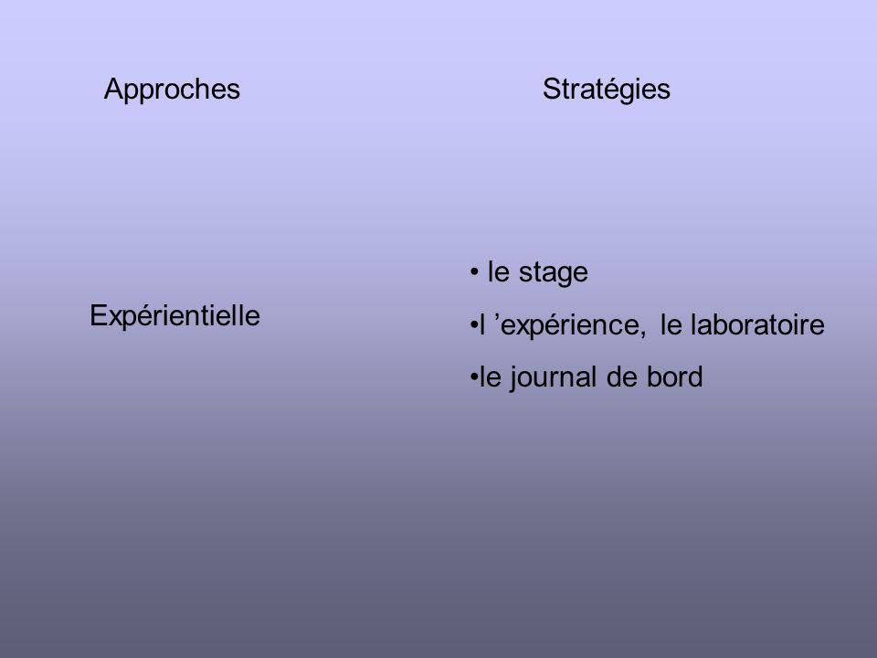 ApprochesStratégies Expérientielle le stage l expérience, le laboratoire le journal de bord