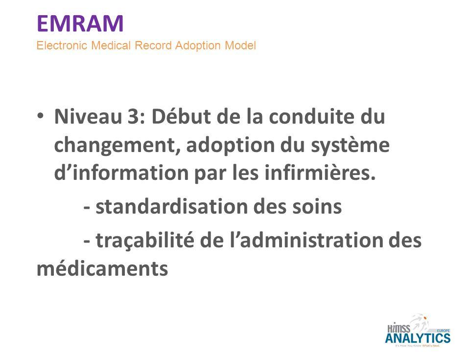 Niveau 3: Début de la conduite du changement, adoption du système dinformation par les infirmières. - standardisation des soins - traçabilité de ladmi