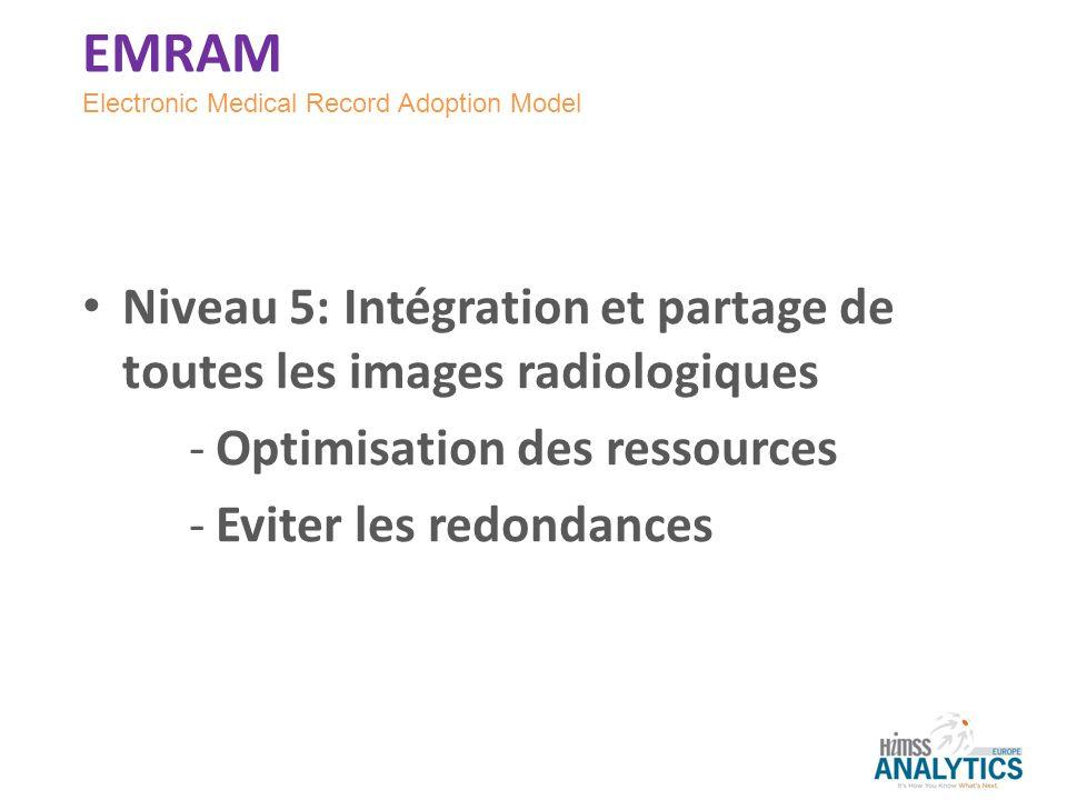 Niveau 5: Intégration et partage de toutes les images radiologiques -Optimisation des ressources -Eviter les redondances Electronic Medical Record Ado