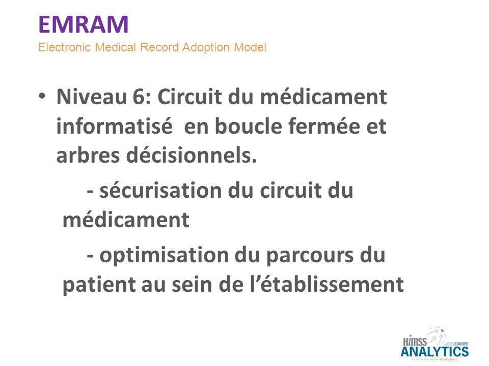 Niveau 6: Circuit du médicament informatisé en boucle fermée et arbres décisionnels. - sécurisation du circuit du médicament - optimisation du parcour