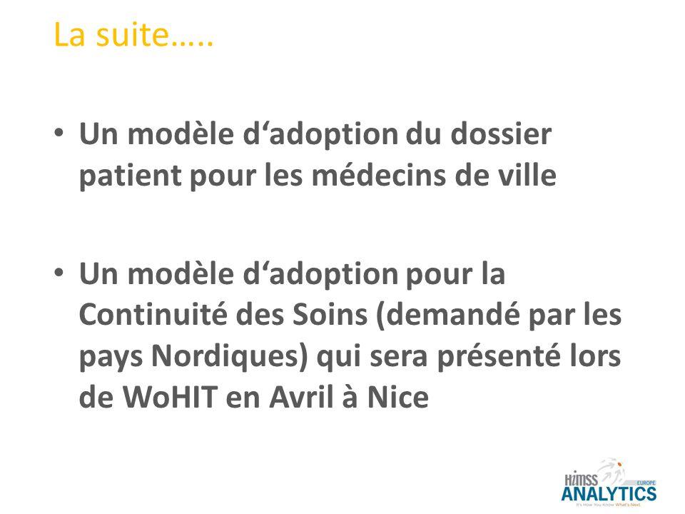 Un modèle dadoption du dossier patient pour les médecins de ville Un modèle dadoption pour la Continuité des Soins (demandé par les pays Nordiques) qu