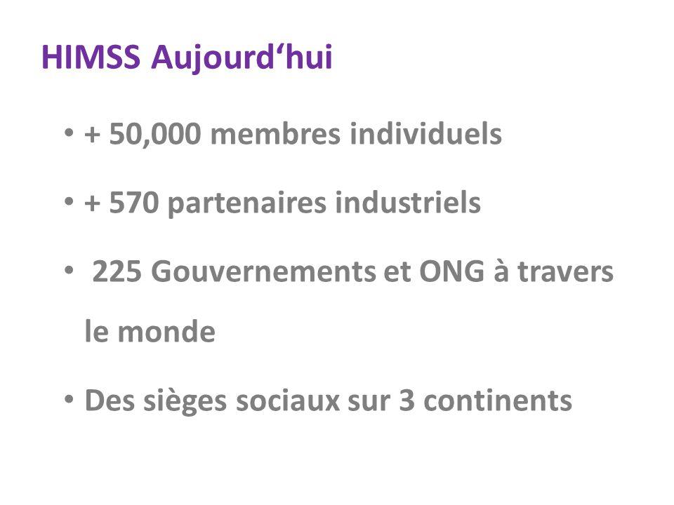 HIMSS Aujourdhui + 50,000 membres individuels + 570 partenaires industriels 225 Gouvernements et ONG à travers le monde Des sièges sociaux sur 3 conti