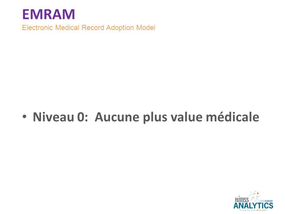 Niveau 0: Aucune plus value médicale Electronic Medical Record Adoption Model EMRAM