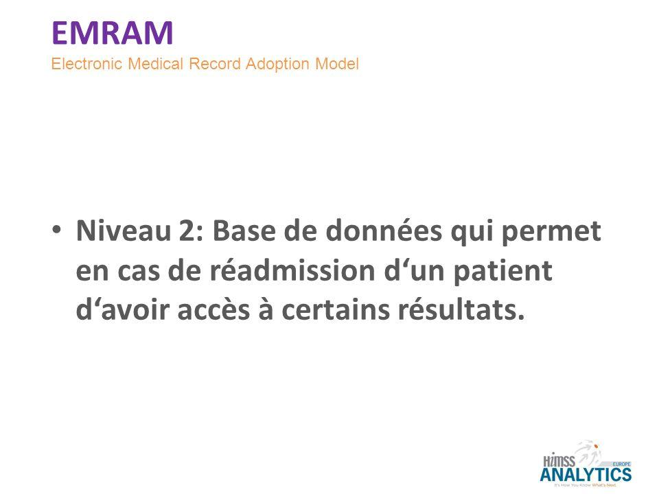 Niveau 2: Base de données qui permet en cas de réadmission dun patient davoir accès à certains résultats. Electronic Medical Record Adoption Model EMR