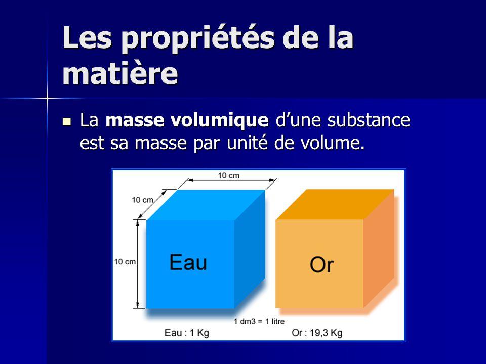 Les propriétés de la matière La masse volumique dune substance est sa masse par unité de volume. La masse volumique dune substance est sa masse par un