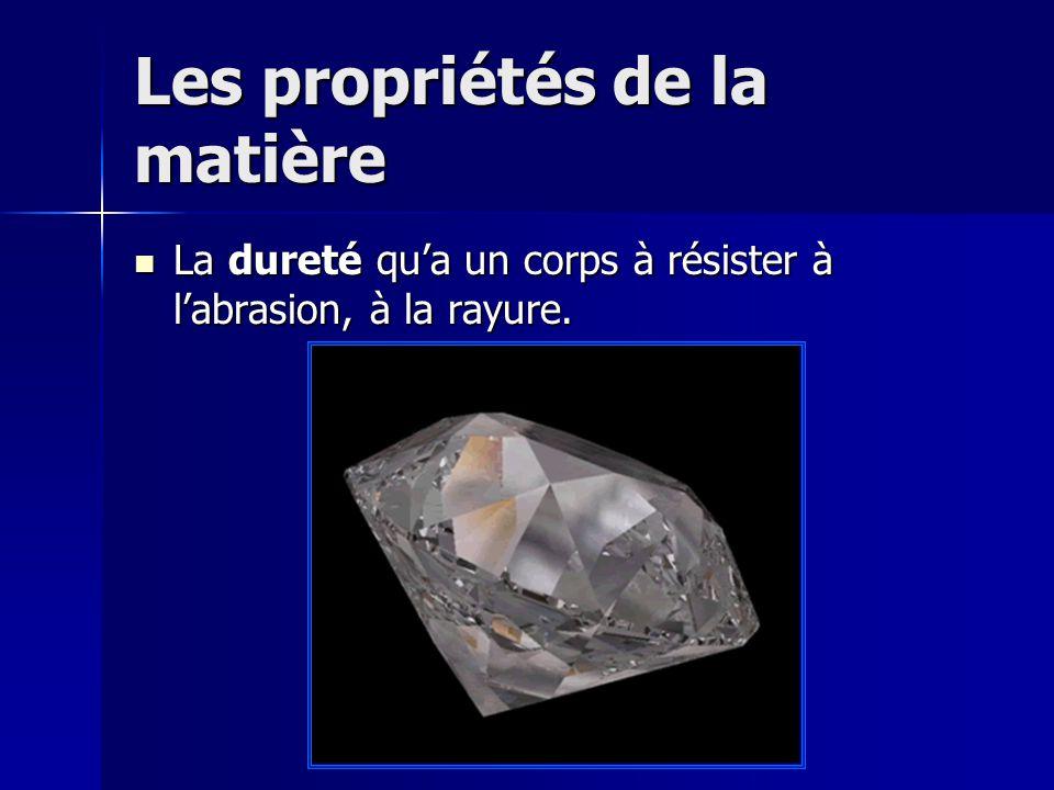 Les propriétés de la matière La dureté qua un corps à résister à labrasion, à la rayure. La dureté qua un corps à résister à labrasion, à la rayure.