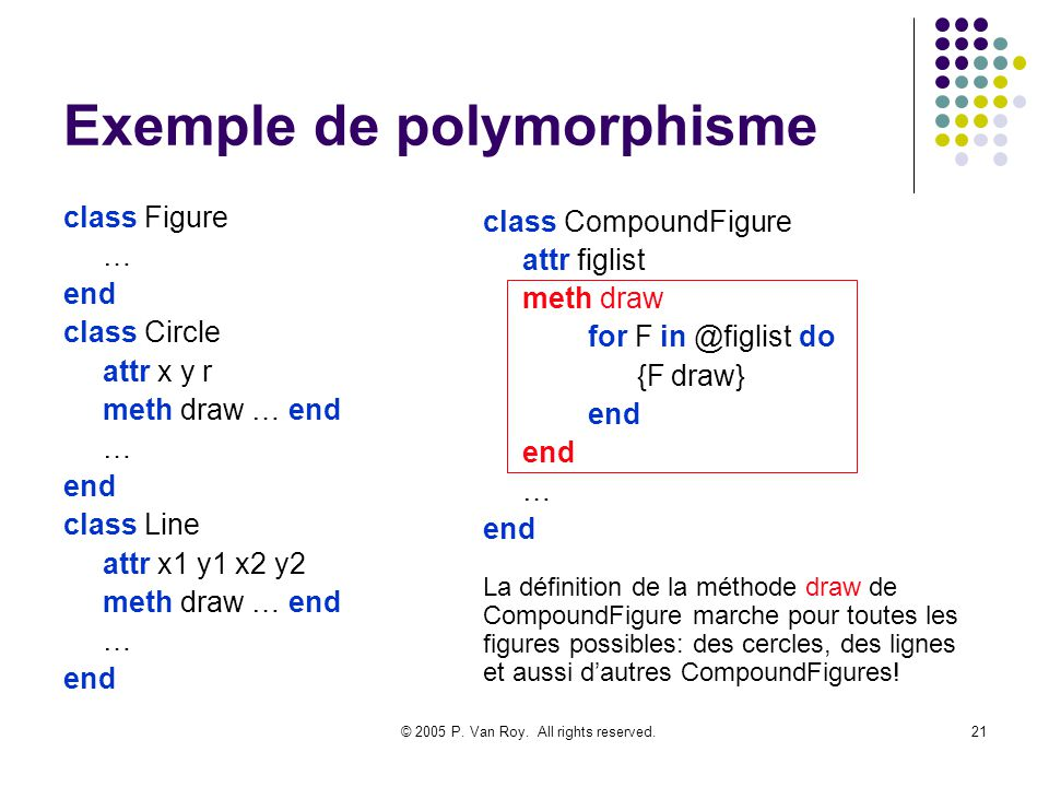 © 2005 P. Van Roy. All rights reserved.21 Exemple de polymorphisme class Figure … end class Circle attr x y r meth draw … end … end class Line attr x1
