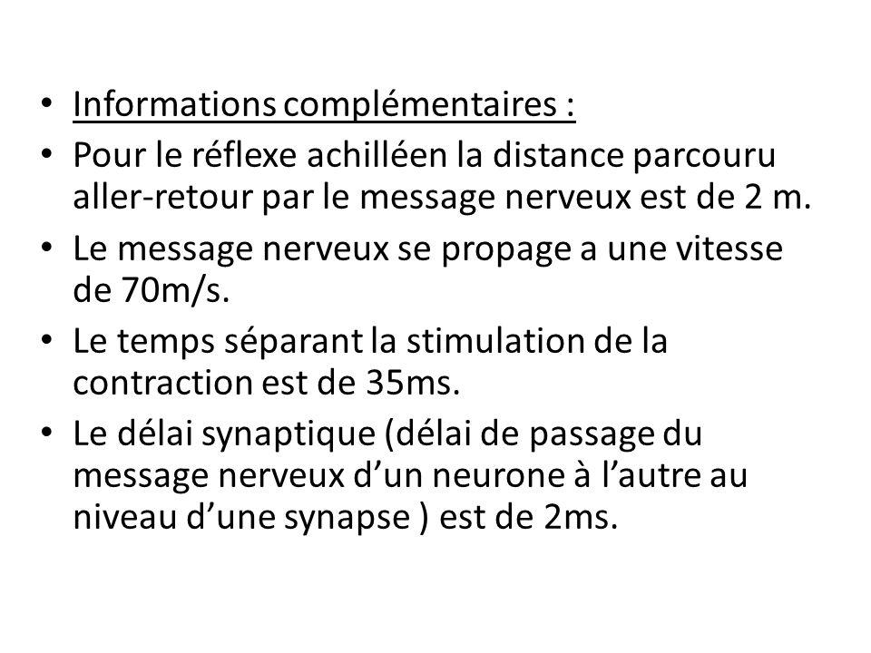 Informations complémentaires : Pour le réflexe achilléen la distance parcouru aller-retour par le message nerveux est de 2 m. Le message nerveux se pr