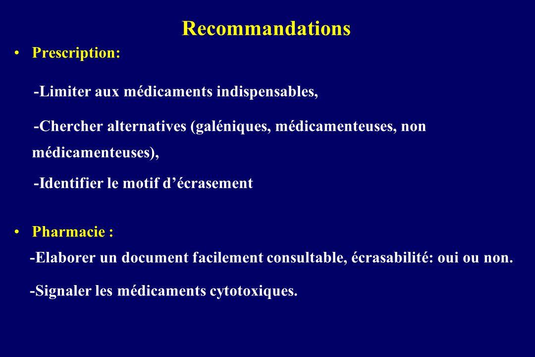 Recommandations Prescription: -Limiter aux médicaments indispensables, -Chercher alternatives (galéniques, médicamenteuses, non médicamenteuses), -Ide