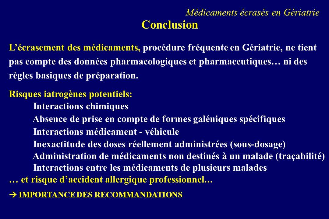Conclusion Lécrasement des médicaments, procédure fréquente en Gériatrie, ne tient pas compte des données pharmacologiques et pharmaceutiques… ni des