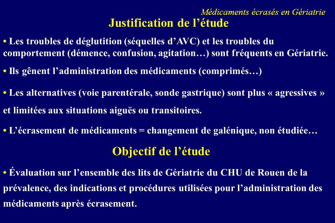 Patients et méthodes Étude transversale:Juin 2009 (2 jours distribution du matin, midi et soir) menée auprès de 683 malades hospitalisés dans toutes les unités de Gériatrie du CHU (court séjour, SSR, EHPAD, USLD).