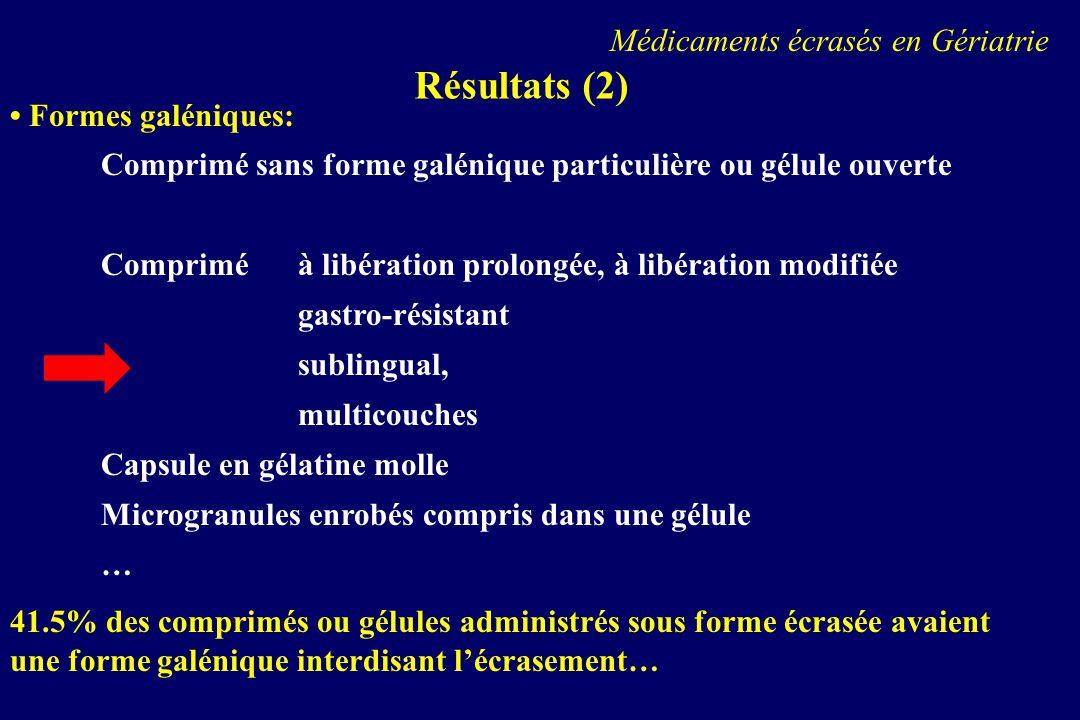 Résultats (2) Formes galéniques: Comprimé sans forme galénique particulière ou gélule ouverte Compriméà libération prolongée, à libération modifiée ga