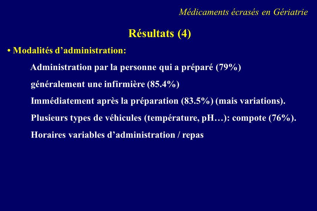 Résultats (4) Modalités dadministration: Administration par la personne qui a préparé (79%) généralement une infirmière (85.4%) Immédiatement après la
