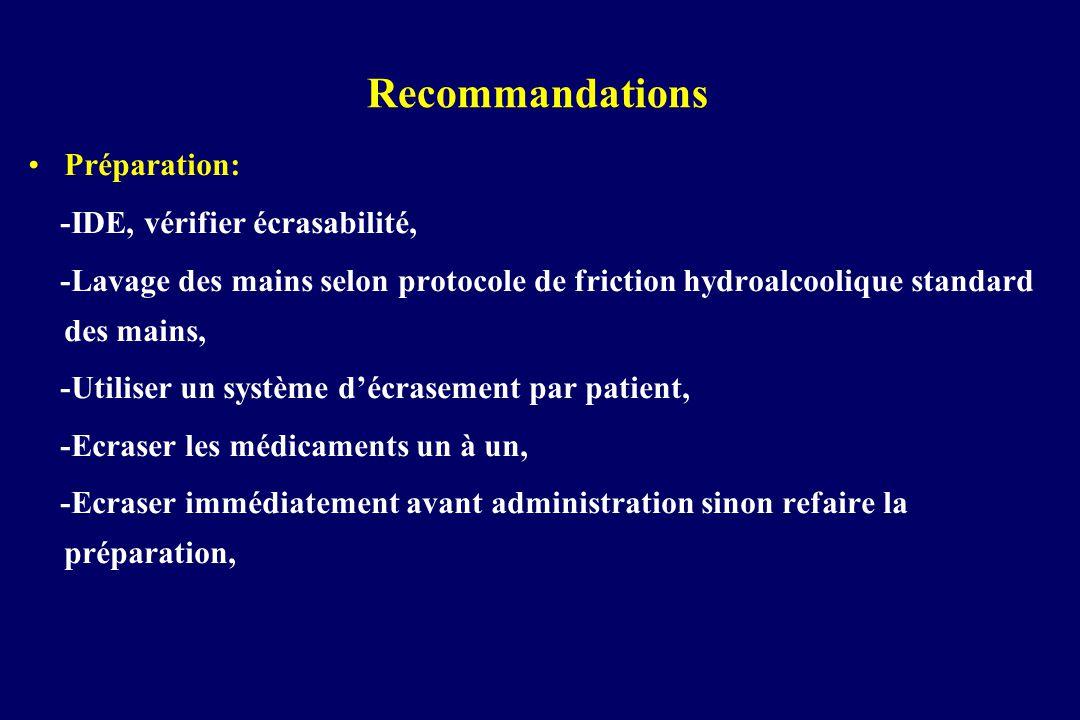 Recommandations Préparation: -IDE, vérifier écrasabilité, -Lavage des mains selon protocole de friction hydroalcoolique standard des mains, -Utiliser