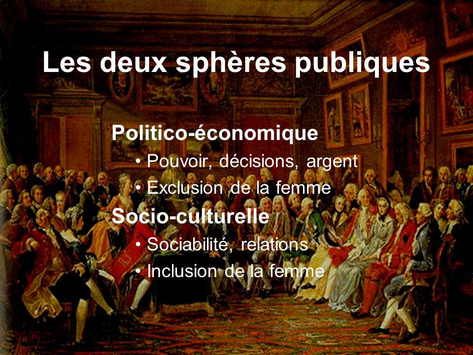 Les deux sphères publiques Politico-économique Pouvoir, décisions, argent Exclusion de la femme Socio-culturelle Sociabilité, relations Inclusion de l