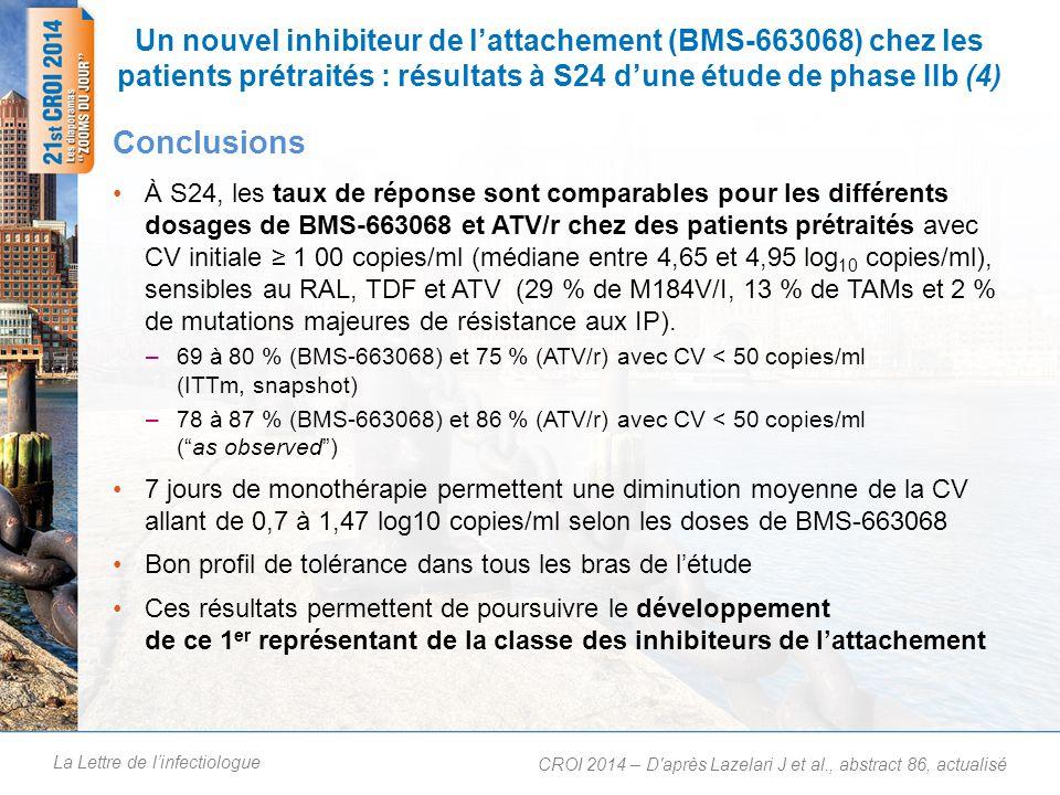 La Lettre de linfectiologue Un nouvel inhibiteur de lattachement (BMS-663068) chez les patients prétraités : résultats à S24 dune étude de phase IIb (