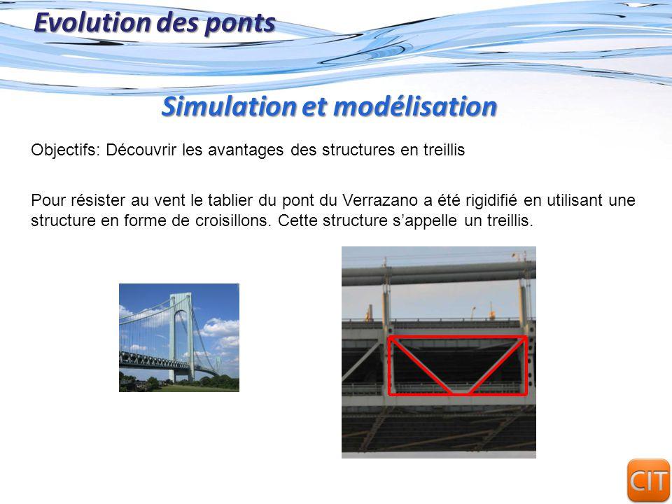 Page 13 Evolution des ponts Objectifs: Découvrir les avantages des structures en treillis Pour résister au vent le tablier du pont du Verrazano a été