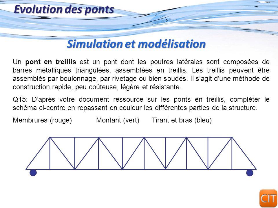 Page 14 Evolution des ponts Un pont en treillis est un pont dont les poutres latérales sont composées de barres métalliques triangulées, assemblées en