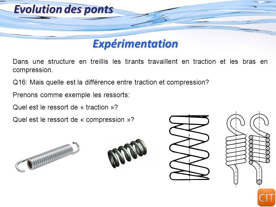 Page 15 Evolution des ponts Dans une structure en treillis les tirants travaillent en traction et les bras en compression. Q16: Mais quelle est la dif