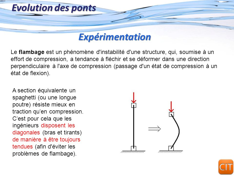 Page 19 Evolution des ponts Le flambage est un phénomène d'instabilité d'une structure, qui, soumise à un effort de compression, a tendance à fléchir