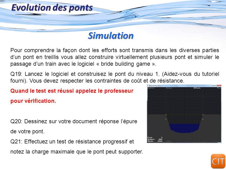 Page 20 Evolution des ponts Pour comprendre la façon dont les efforts sont transmis dans les diverses parties dun pont en treillis vous allez construi