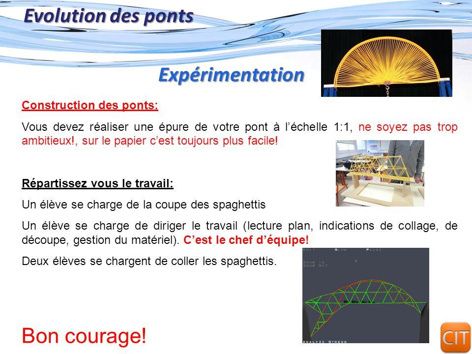 Page 24 Evolution des ponts Construction des ponts: Vous devez réaliser une épure de votre pont à léchelle 1:1, ne soyez pas trop ambitieux!, sur le p