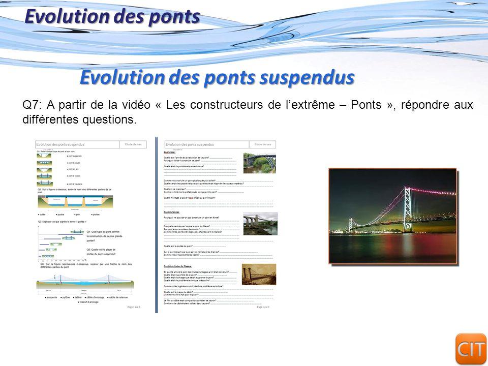 Page 9 Evolution des ponts Q7: A partir de la vidéo « Les constructeurs de lextrême – Ponts », répondre aux différentes questions. Evolution des ponts
