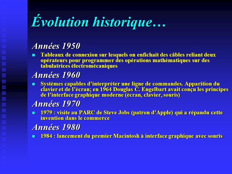 Évolution historique… Années 1950 Tableaux de connexion sur lesquels on enfichait des câbles reliant deux opérateurs pour programmer des opérations mathématiques sur des tabulatrices électromécaniques Années 1960 Systèmes capables dinterpréter une ligne de commandes.