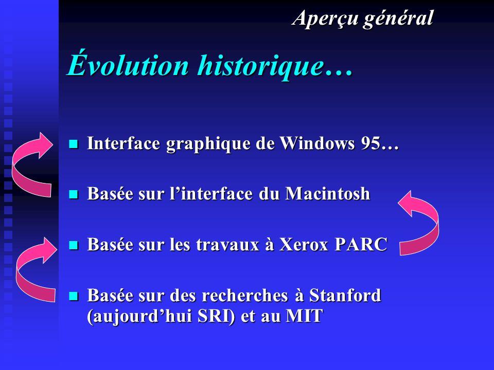 Évolution historique… Interface graphique de Windows 95… Interface graphique de Windows 95… Basée sur linterface du Macintosh Basée sur linterface du Macintosh Basée sur les travaux à Xerox PARC Basée sur les travaux à Xerox PARC Basée sur des recherches à Stanford (aujourdhui SRI) et au MIT Basée sur des recherches à Stanford (aujourdhui SRI) et au MIT Aperçu général