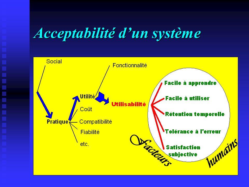 Acceptabilité dun système