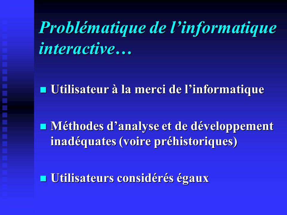 Problématique de linformatique interactive… Utilisateur à la merci de linformatique Utilisateur à la merci de linformatique Méthodes danalyse et de dé