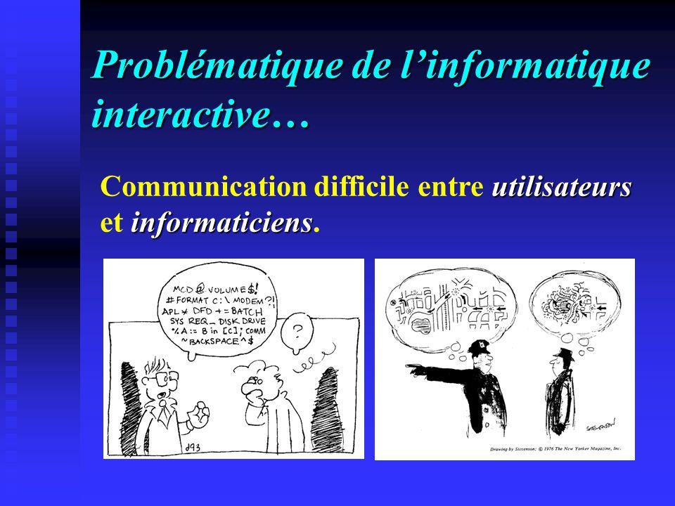 Problématique de linformatique interactive… utilisateurs informaticiens Communication difficile entre utilisateurs et informaticiens.