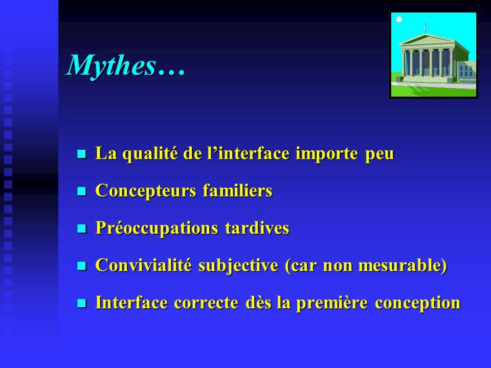 Mythes… La qualité de linterface importe peu Concepteurs familiers Préoccupations tardives Convivialité subjective (car non mesurable) Interface correcte dès la première conception