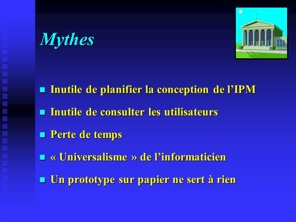 Mythes Inutile de planifier la conception de lIPM Inutile de consulter les utilisateurs Perte de temps « Universalisme » de linformaticien Un prototype sur papier ne sert à rien