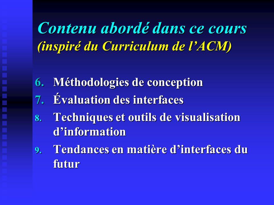 Contexte Espace Interface utilisateur Espace logiciel Comment sinsère le module « interface utilisateur » en génie logiciel… (Tiré du module IHM de lESSI)