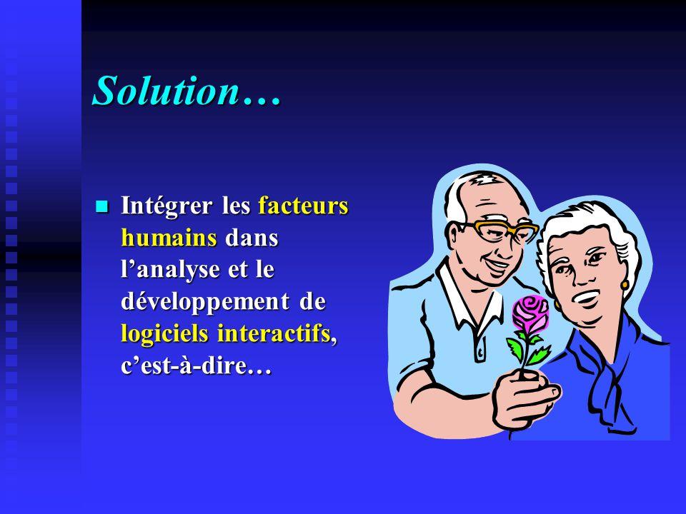 Solution… Intégrer les facteurs humains dans lanalyse et le développement de logiciels interactifs, cest-à-dire… Intégrer les facteurs humains dans lanalyse et le développement de logiciels interactifs, cest-à-dire…