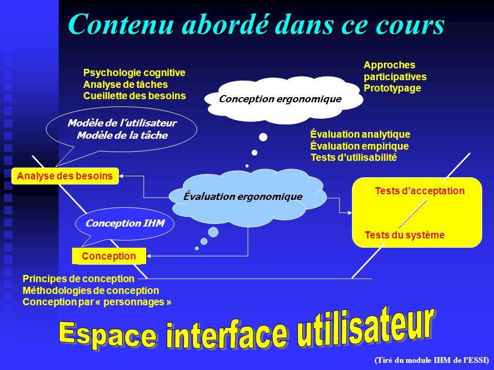 Contenu abordé dans ce cours Analyse des besoins Conception Conception IHMModèle de lutilisateur Modèle de la tâche Tests dacceptation Tests du systèm
