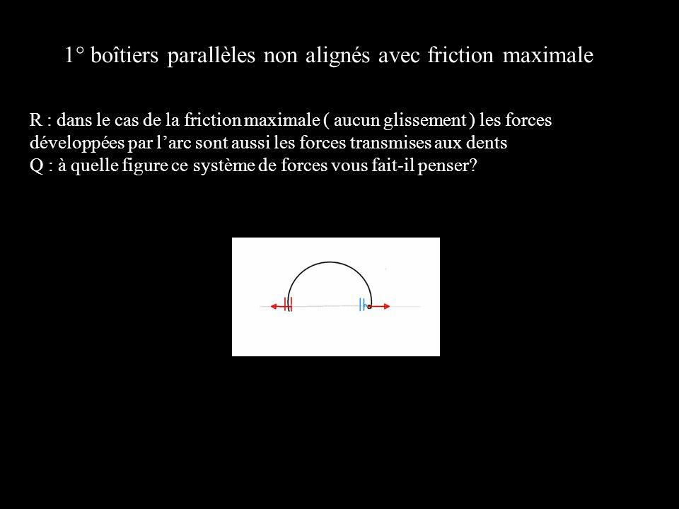 1° boîtiers parallèles non alignés avec friction maximale R : dans le cas de la friction maximale ( aucun glissement ) les forces développées par larc