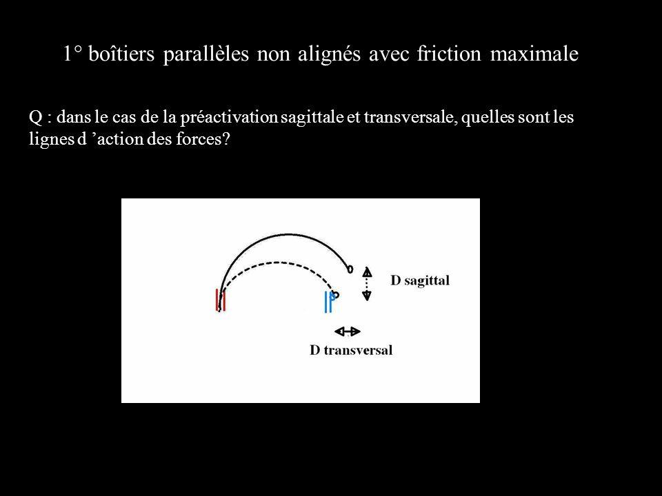 1° boîtiers parallèles non alignés avec friction maximale Q : dans le cas de la préactivation sagittale et transversale, quelles sont les lignes d act