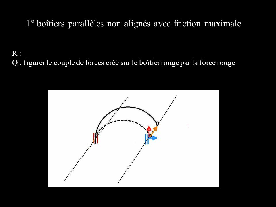 1° boîtiers parallèles non alignés avec friction maximale R : Q : figurer le couple de forces créé sur le boîtier rouge par la force rouge