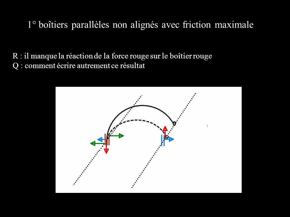 1° boîtiers parallèles non alignés avec friction maximale R : il manque la réaction de la force rouge sur le boîtier rouge Q : comment écrire autremen