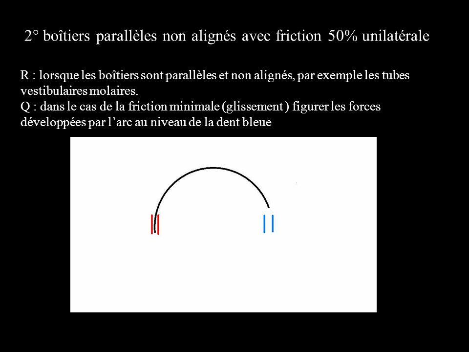 R : lorsque les boîtiers sont parallèles et non alignés, par exemple les tubes vestibulaires molaires. Q : dans le cas de la friction minimale (glisse