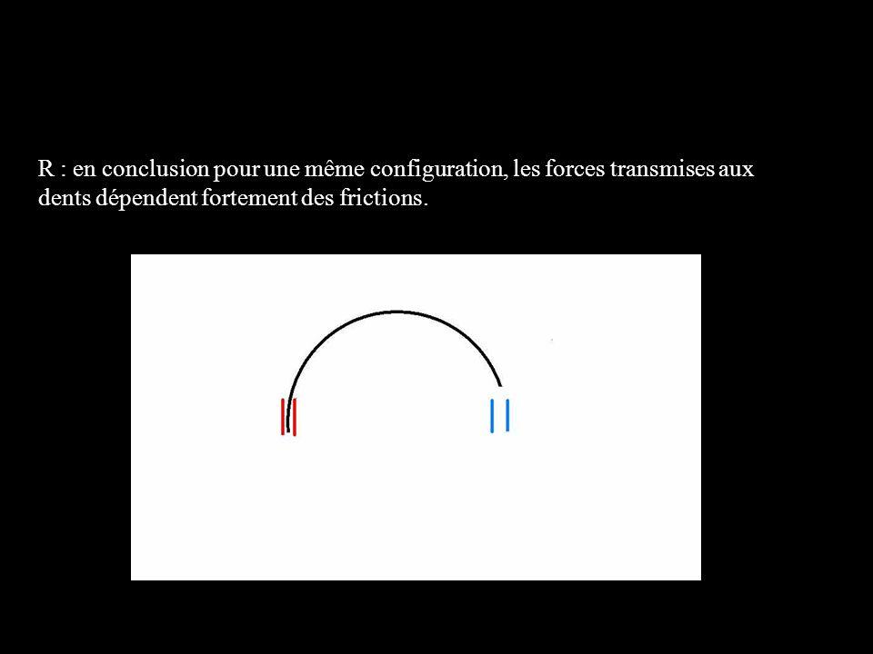 R : en conclusion pour une même configuration, les forces transmises aux dents dépendent fortement des frictions.